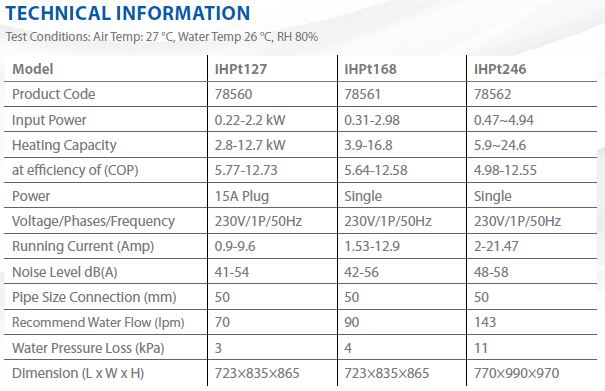 Heat Pump New Astral Specs 190218